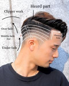 スキンフェード外人風barber